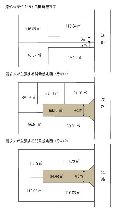 H23.5.9裁決 開発想定図